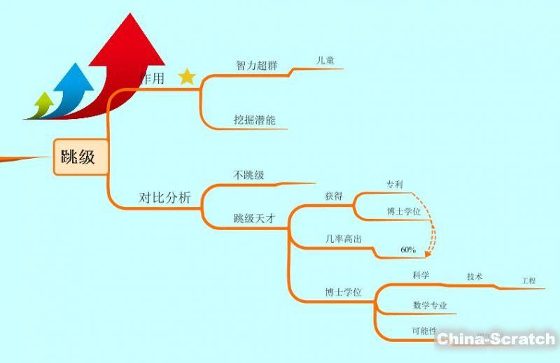 http://www.china-scratch.com/Uploads/timg/180914/215000I47-3.jpg