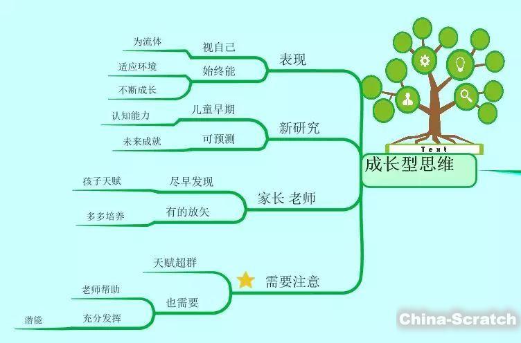 http://www.china-scratch.com/Uploads/timg/180915/230T92435-6.jpg