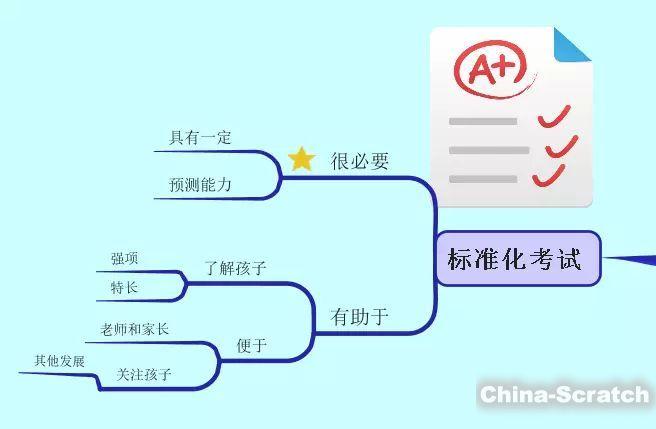 http://www.china-scratch.com/Uploads/timg/180915/230T943N-5.jpg