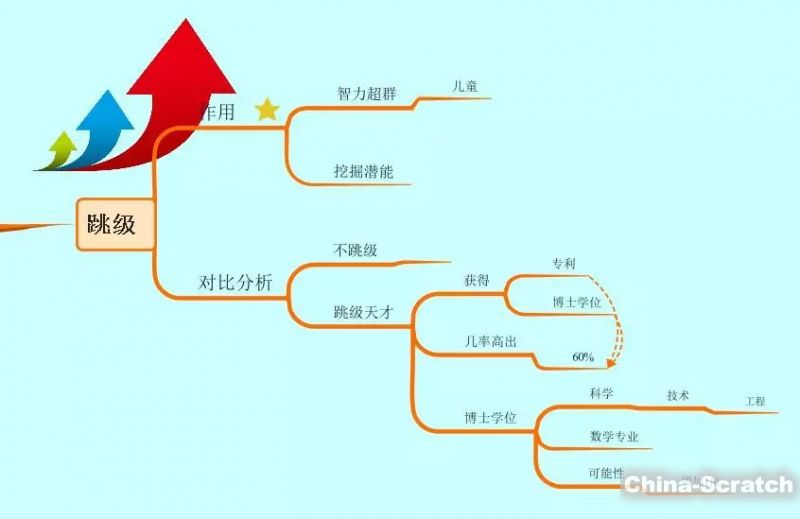 http://www.china-scratch.com/Uploads/timg/180915/230TQ331-3.jpg