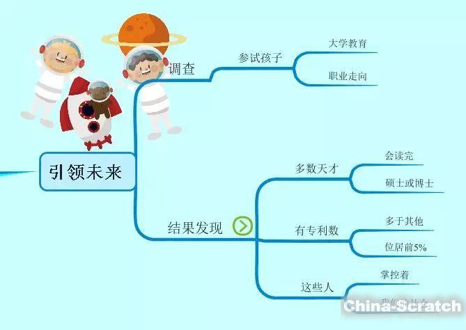 http://www.china-scratch.com/Uploads/timg/180915/230TR018-1.jpg