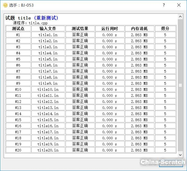http://www.china-scratch.com/Uploads/timg/190520/1K4314432-0.jpg