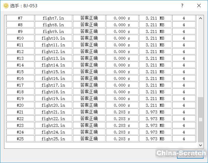 http://www.china-scratch.com/Uploads/timg/190520/1K431F54-1.jpg
