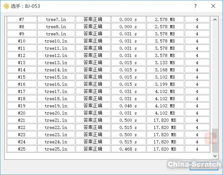http://www.china-scratch.com/Uploads/timg/190520/1K4322D5-3.jpg