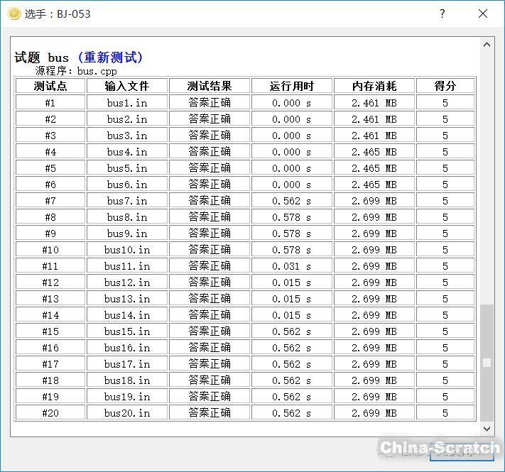 http://www.china-scratch.com/Uploads/timg/190520/1K4323a2-2.jpg