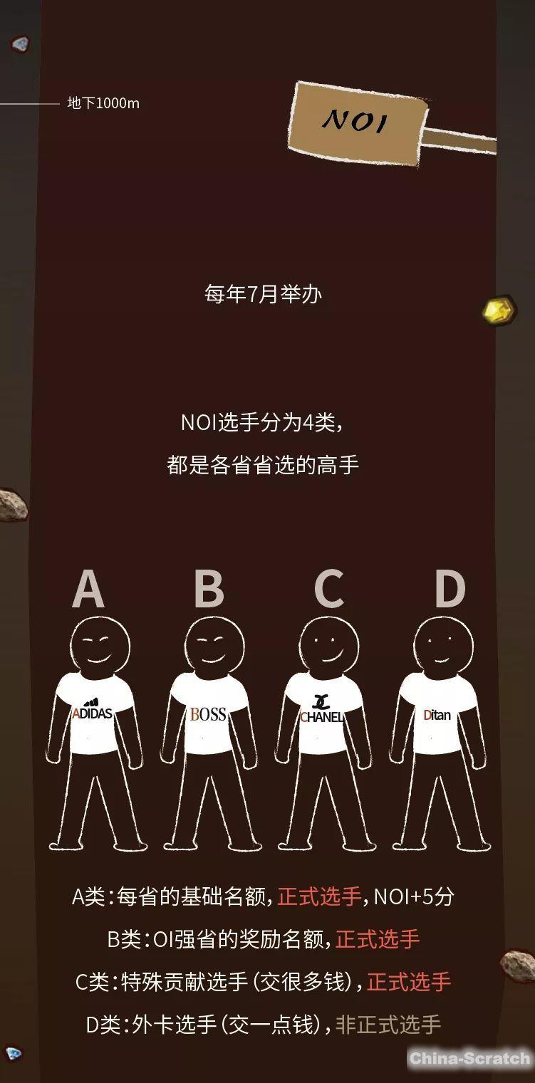 http://www.china-scratch.com/Uploads/timg/190520/1K53125X-25.jpg