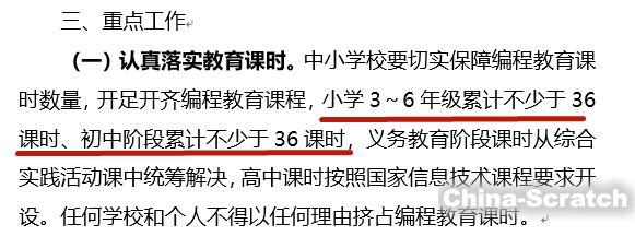 http://www.china-scratch.com/Uploads/timg/190601/143231HN-28.jpg