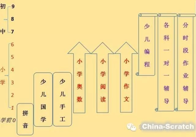 http://www.china-scratch.com/Uploads/timg/190606/11333Q5M-7.jpg