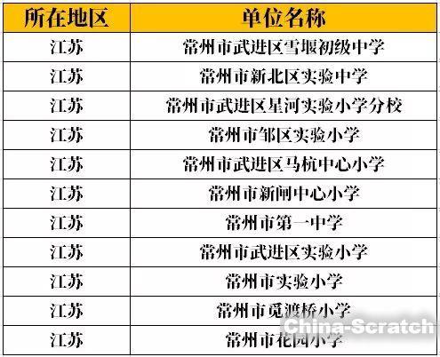 http://www.china-scratch.com/Uploads/timg/190611/1431004625-4.jpg
