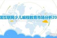 中国互联网少儿编程教育市场分析报告2019