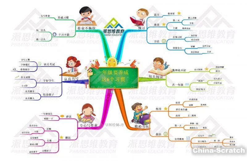 https://www.china-scratch.com/Uploads/timg/180914/00003115A-0.jpg