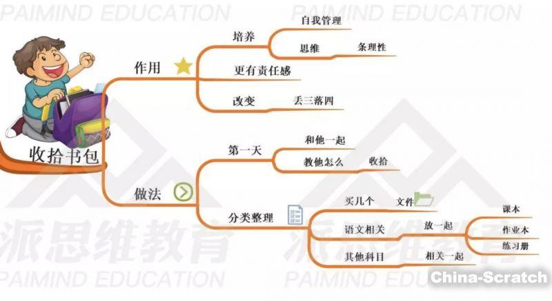 https://www.china-scratch.com/Uploads/timg/180914/000032L36-3.jpg