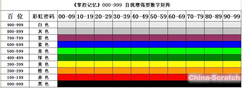 https://www.china-scratch.com/Uploads/timg/180914/2149161N8-9.jpg