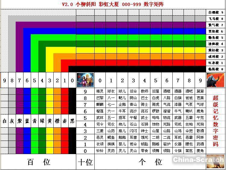 https://www.china-scratch.com/Uploads/timg/180914/2149162a0-10.jpg