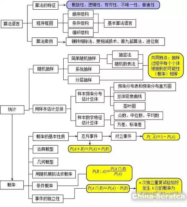 https://www.china-scratch.com/Uploads/timg/180914/2149322138-3.jpg