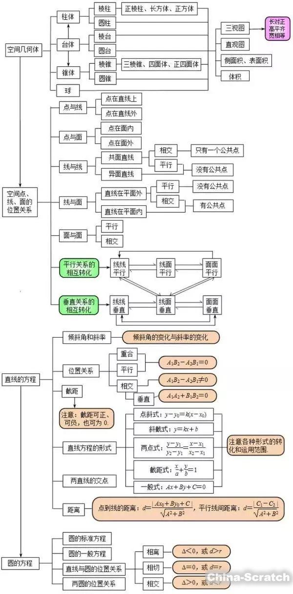 https://www.china-scratch.com/Uploads/timg/180914/2149324a9-2.jpg