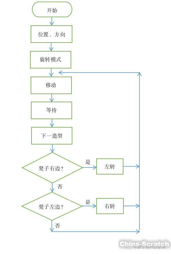 https://www.china-scratch.com/Uploads/timg/190416/1304253M4-1.jpg