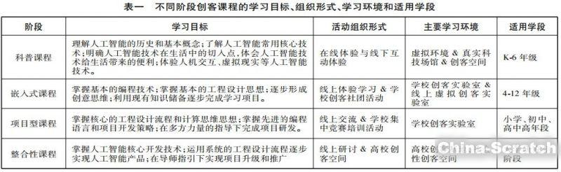 https://www.china-scratch.com/Uploads/timg/190427/1056495924-3.jpg