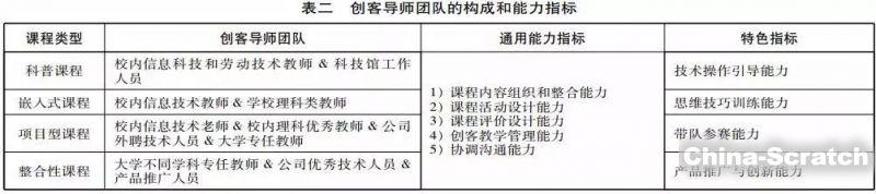 https://www.china-scratch.com/Uploads/timg/190427/105A04L3-6.jpg