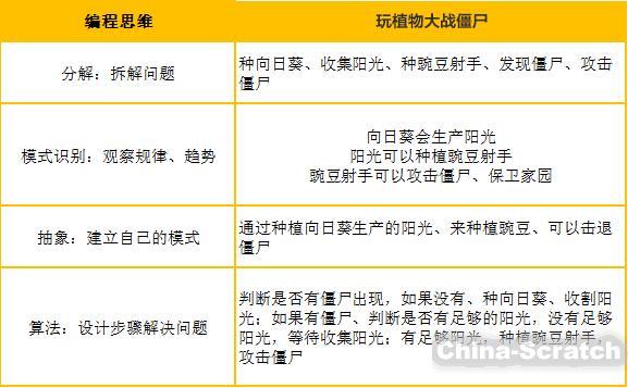 https://www.china-scratch.com/Uploads/timg/190427/12095SG6-10.jpg