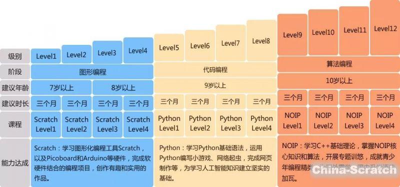https://www.china-scratch.com/Uploads/timg/190427/121000E92-17.jpg