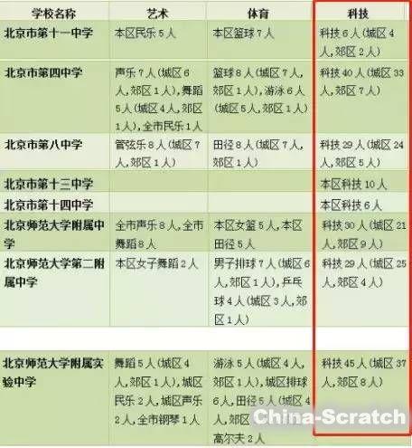 https://www.china-scratch.com/Uploads/timg/190503/1931534507-0.jpg