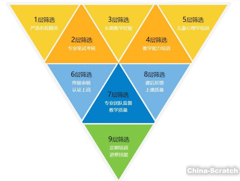 https://www.china-scratch.com/Uploads/timg/190503/19315M141-13.jpg