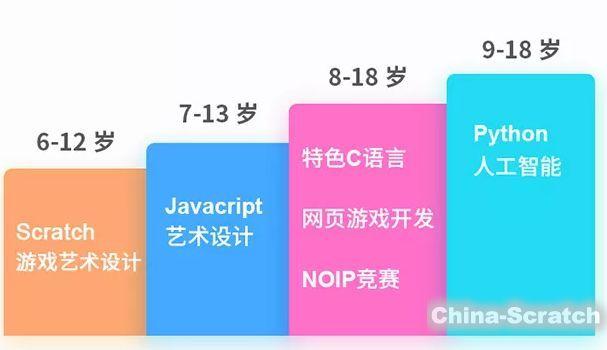 https://www.china-scratch.com/Uploads/timg/190503/19315V2I-15.jpg