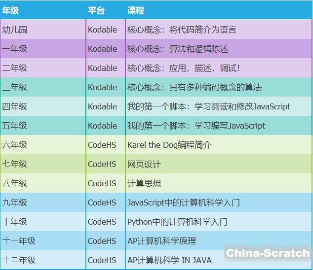 https://www.china-scratch.com/Uploads/timg/190602/094A14O2-6.jpg