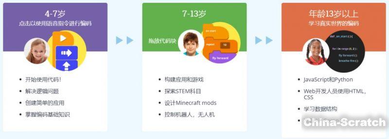 https://www.china-scratch.com/Uploads/timg/190602/094A1A38-9.jpg