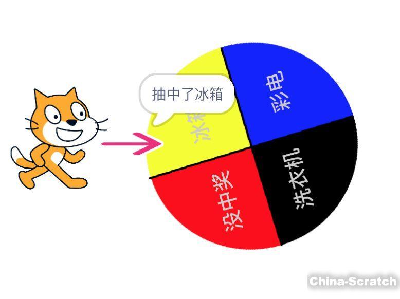 https://www.china-scratch.com/Uploads/timg/190613/141K95412-0.jpg