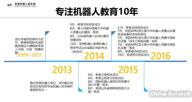 https://www.china-scratch.com/Uploads/timg/190618/1635005D3-9.jpg