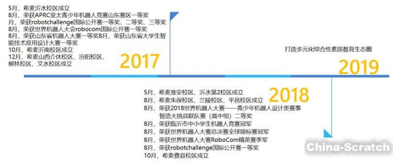 https://www.china-scratch.com/Uploads/timg/190618/1635013614-10.jpg