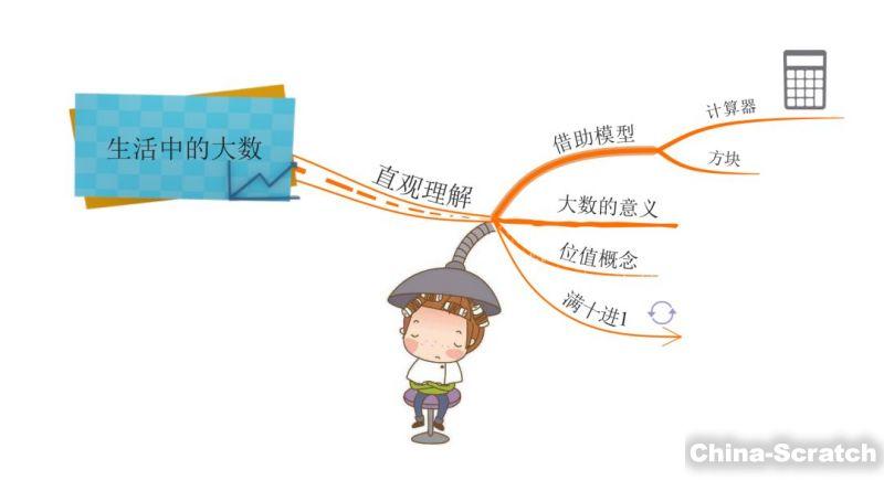 https://www.china-scratch.com/Uploads/timg/190618/1636021326-2.jpg