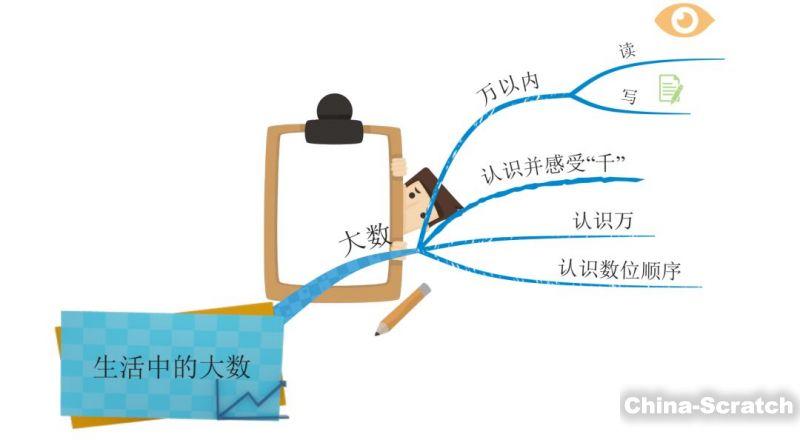 https://www.china-scratch.com/Uploads/timg/190618/1636022b8-1.jpg
