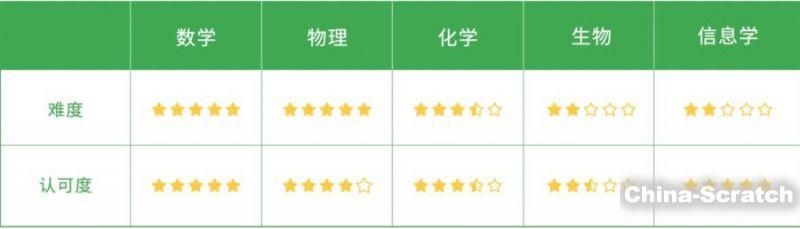 https://www.china-scratch.com/Uploads/timg/190619/15104G4X-3.jpg