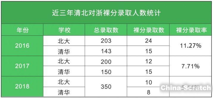 https://www.china-scratch.com/Uploads/timg/190619/15104LP4-2.jpg