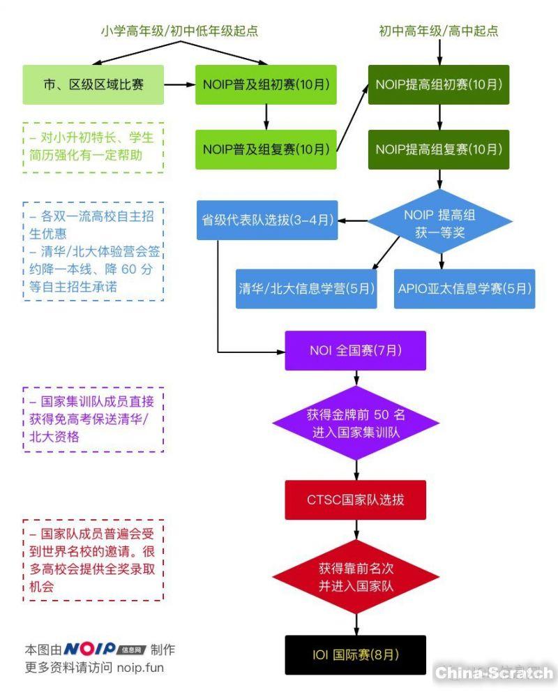 https://www.china-scratch.com/Uploads/timg/190813/132QA929-3.jpg
