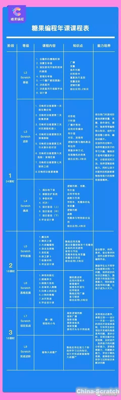https://www.china-scratch.com/Uploads/timg/190813/132ZW942-10.jpg
