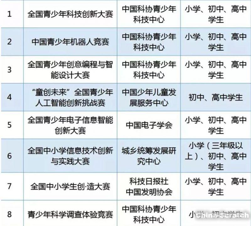 https://www.china-scratch.com/Uploads/timg/190827/1324061R7-1.jpg