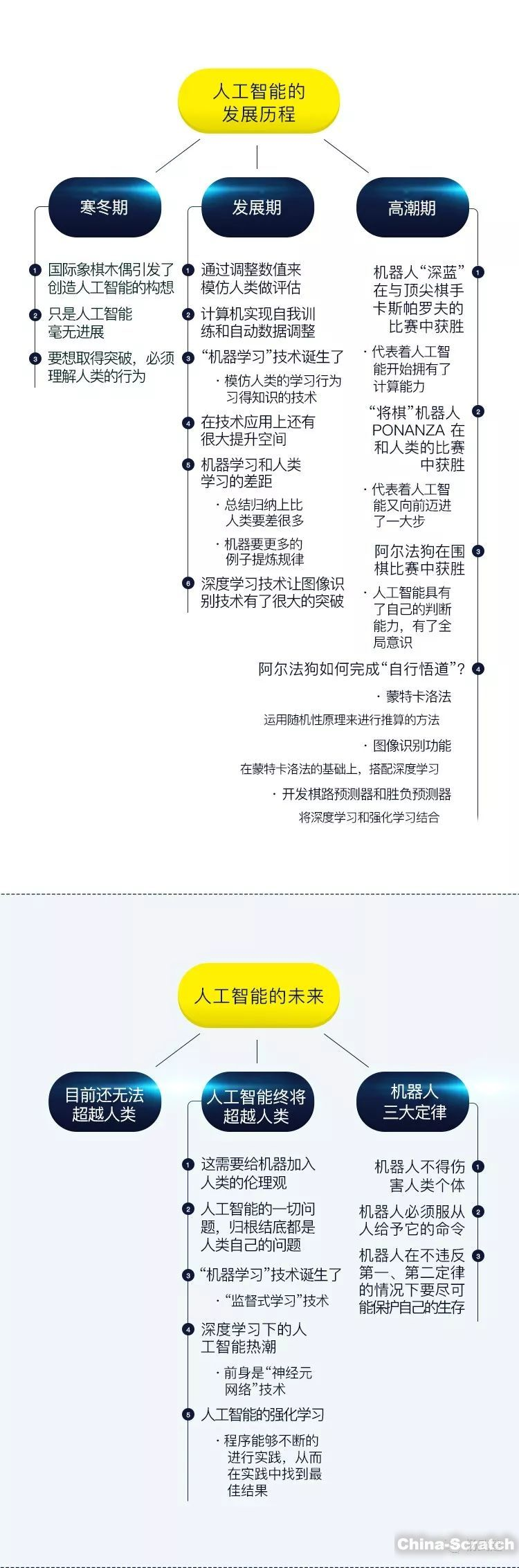 https://www.china-scratch.com/Uploads/timg/190912/12314G125-3.jpg