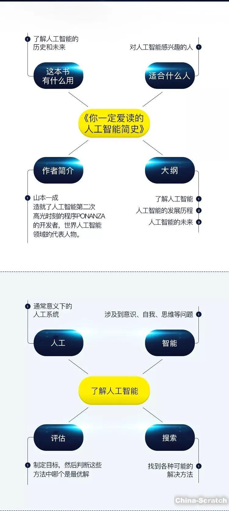 https://www.china-scratch.com/Uploads/timg/190912/12314L501-2.jpg